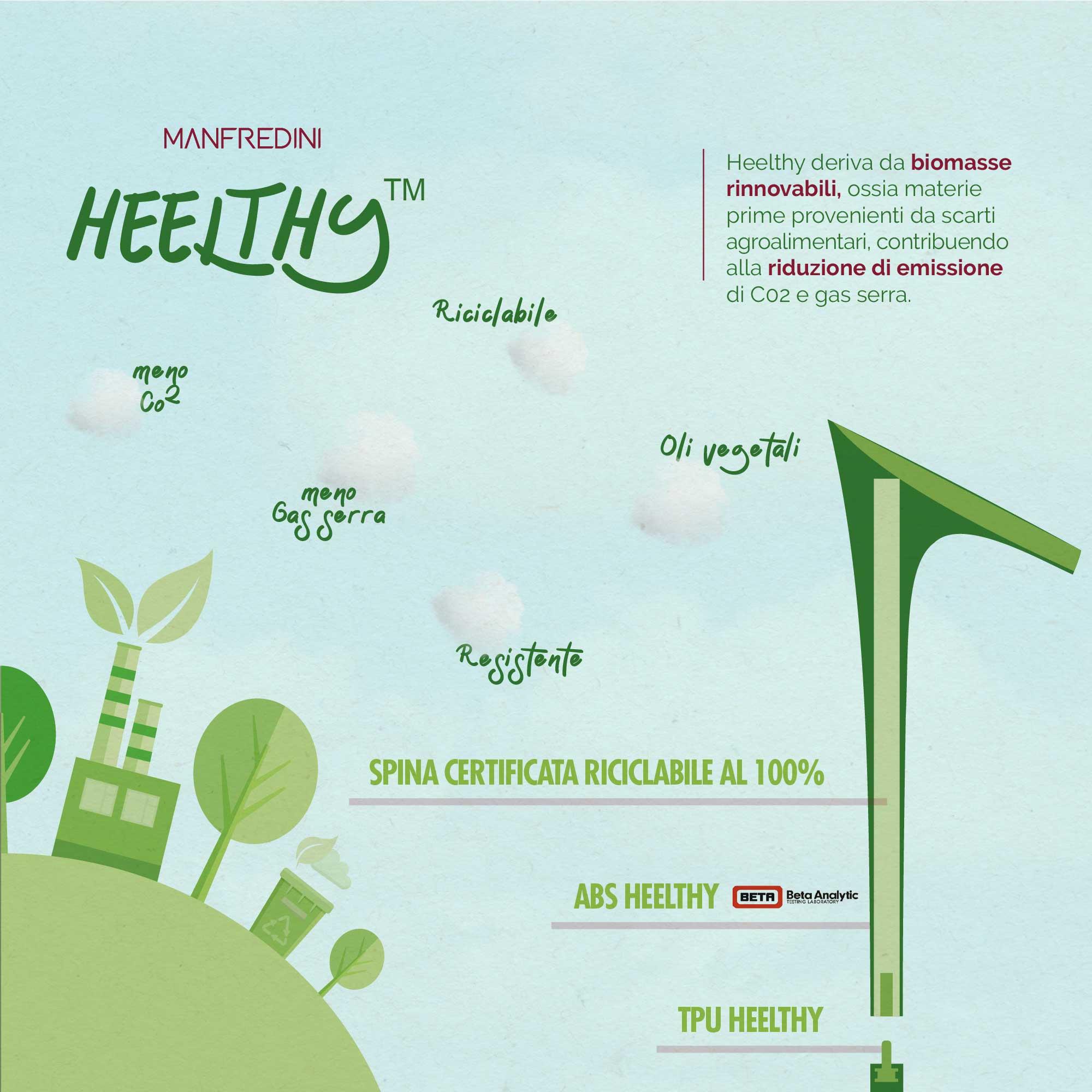 heelthy-web-08